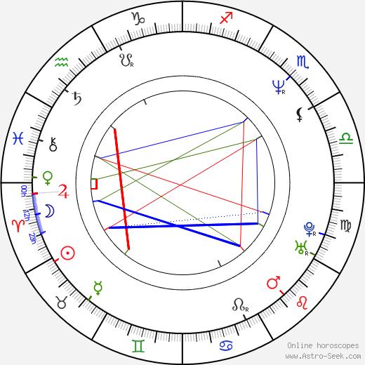 Sean Lock birth chart, Sean Lock astro natal horoscope, astrology