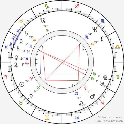 Tom Wood birth chart, biography, wikipedia 2018, 2019