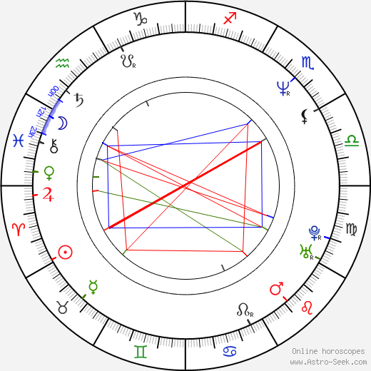 Tom Wood astro natal birth chart, Tom Wood horoscope, astrology