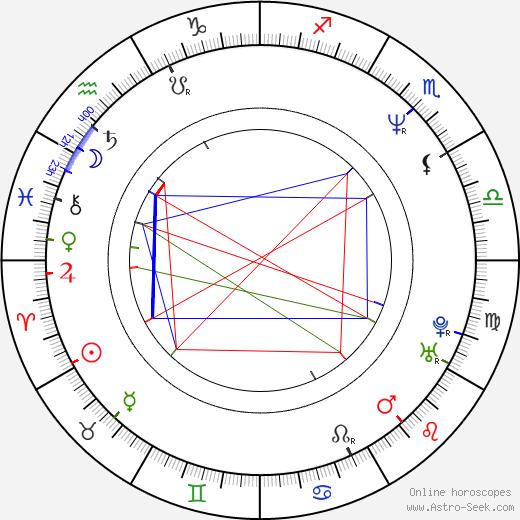 Valerie Plame astro natal birth chart, Valerie Plame horoscope, astrology