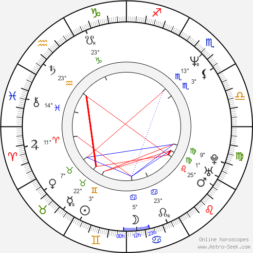 Anne Consigny birth chart, biography, wikipedia 2018, 2019