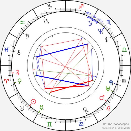 Barry Avrich tema natale, oroscopo, Barry Avrich oroscopi gratuiti, astrologia