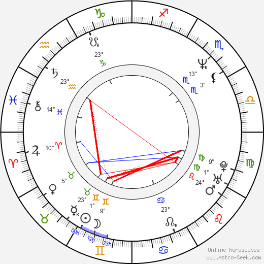 Claude Legault birth chart, biography, wikipedia 2019, 2020