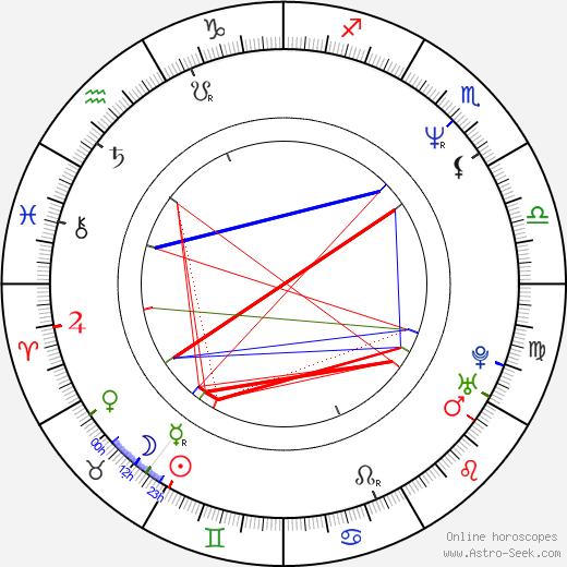 David Schneider день рождения гороскоп, David Schneider Натальная карта онлайн