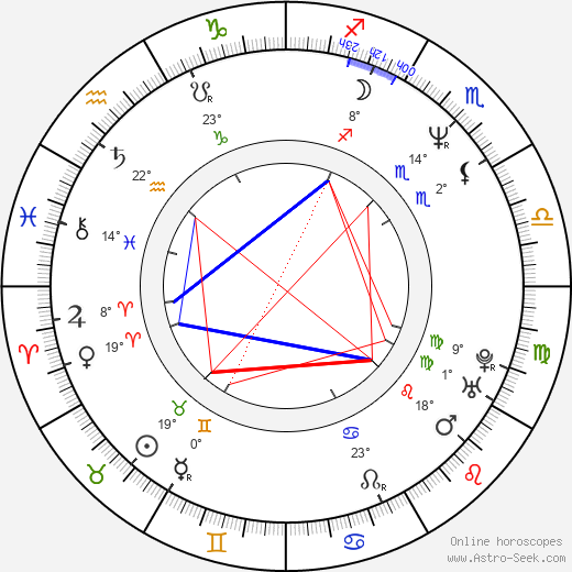 Debbie Wiseman birth chart, biography, wikipedia 2017, 2018