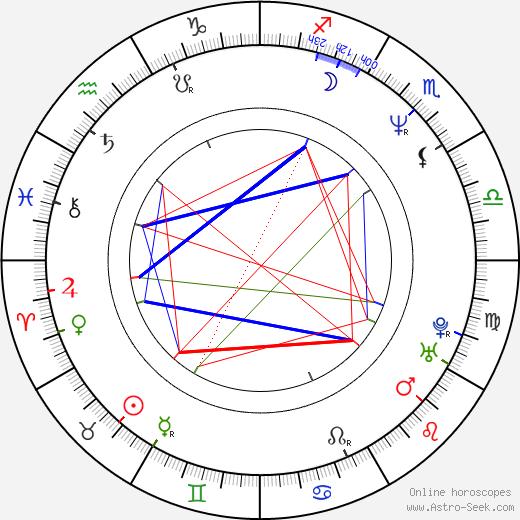 Debbie Wiseman astro natal birth chart, Debbie Wiseman horoscope, astrology