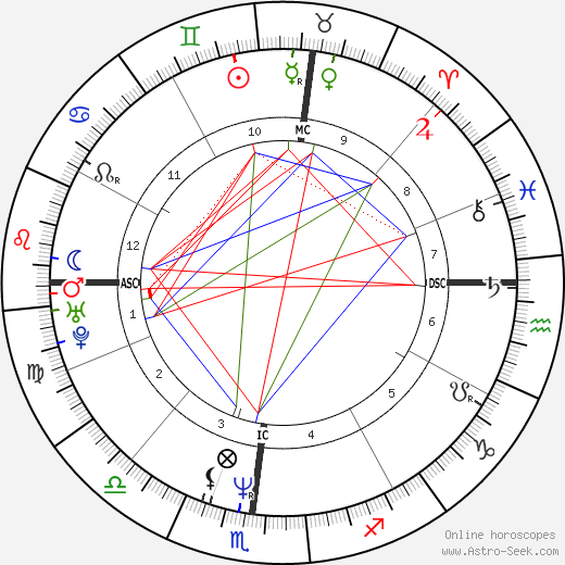 Eugene Robinson astro natal birth chart, Eugene Robinson horoscope, astrology