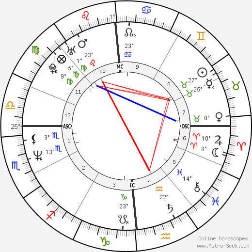 Filippo Galli birth chart, biography, wikipedia 2016, 2017