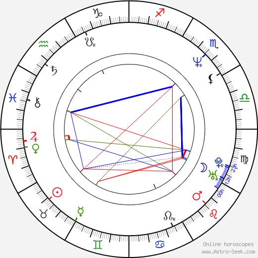 Franck Proust birth chart, Franck Proust astro natal horoscope, astrology