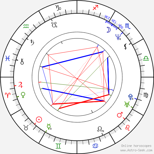 Gary Daniels tema natale, oroscopo, Gary Daniels oroscopi gratuiti, astrologia