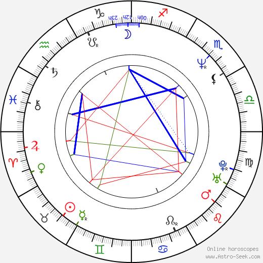 Gavin Hood tema natale, oroscopo, Gavin Hood oroscopi gratuiti, astrologia