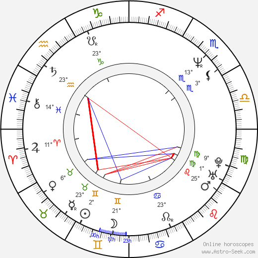 Hervé Hadmar birth chart, biography, wikipedia 2019, 2020