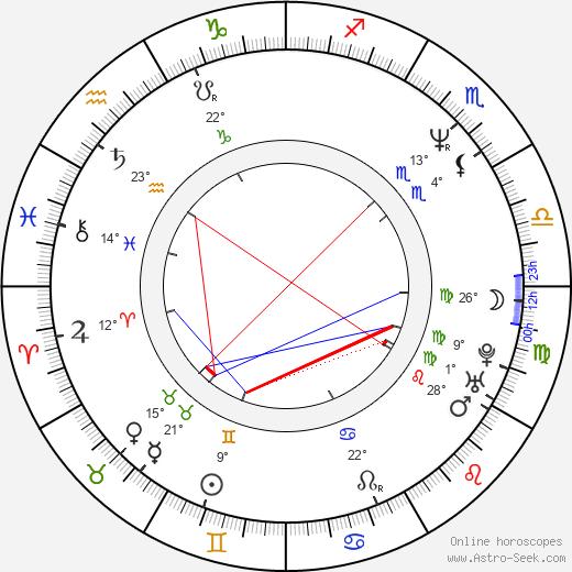 Hugh Dillon birth chart, biography, wikipedia 2019, 2020