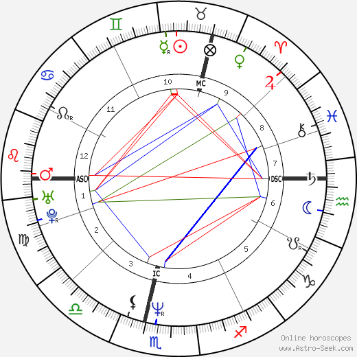 Jamie Harris astro natal birth chart, Jamie Harris horoscope, astrology