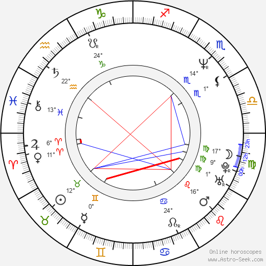 Jay Kogen Биография в Википедии 2020, 2021