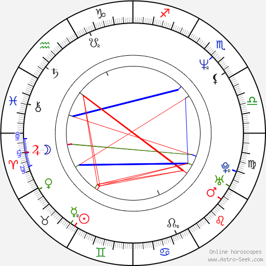 Jeanne Basone birth chart, Jeanne Basone astro natal horoscope, astrology