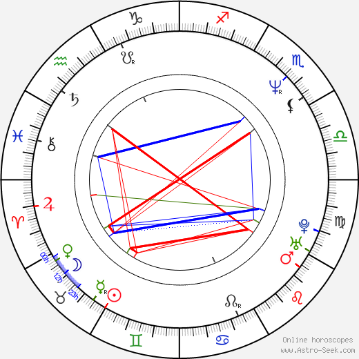 Kevin Shields birth chart, Kevin Shields astro natal horoscope, astrology