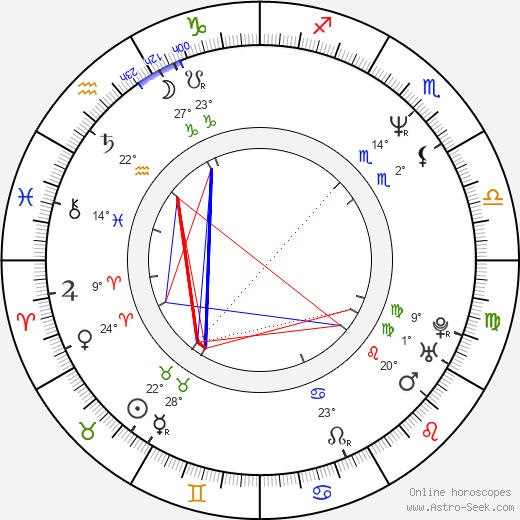 Luly Bossa birth chart, biography, wikipedia 2019, 2020