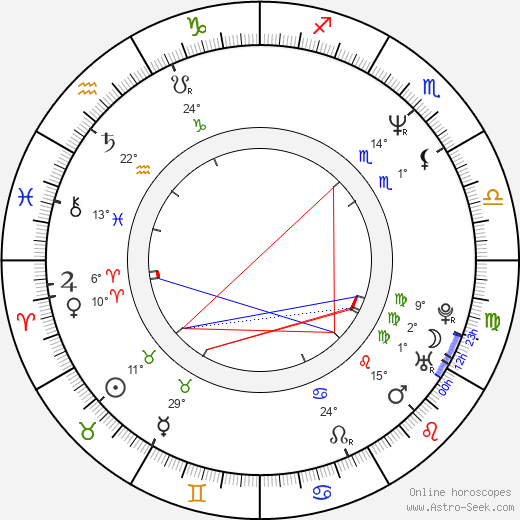 Marcel Barsotti birth chart, biography, wikipedia 2019, 2020