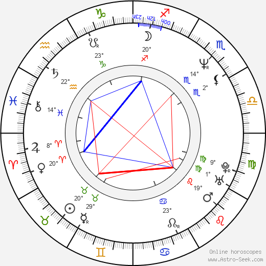 Masatoshi Hamada birth chart, biography, wikipedia 2019, 2020