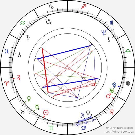 Мусетта Вандер Musetta Vander день рождения гороскоп, Musetta Vander Натальная карта онлайн