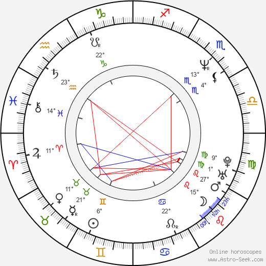 Ramón Salazar birth chart, biography, wikipedia 2018, 2019