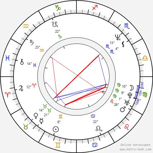 Shawn Flanagan birth chart, biography, wikipedia 2019, 2020