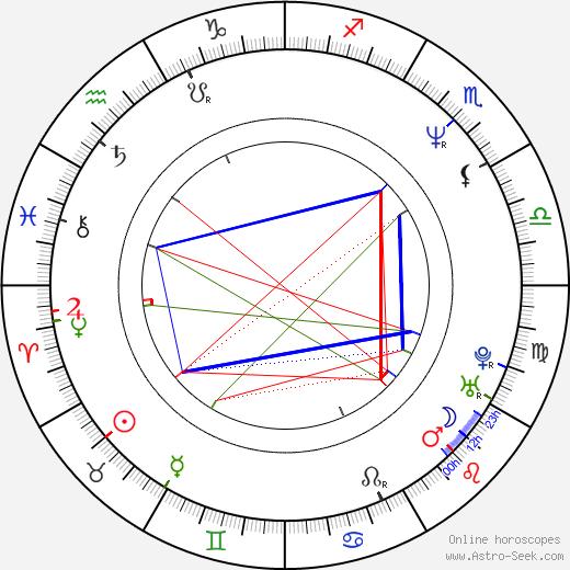 Stefan Schwartz tema natale, oroscopo, Stefan Schwartz oroscopi gratuiti, astrologia