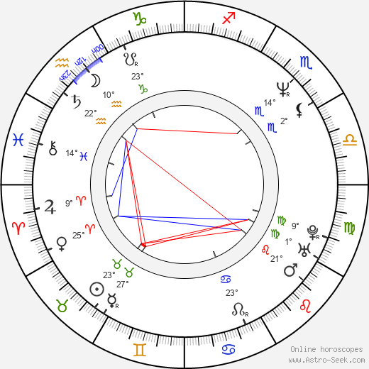 Stefan von Holtzbrinck birth chart, biography, wikipedia 2019, 2020