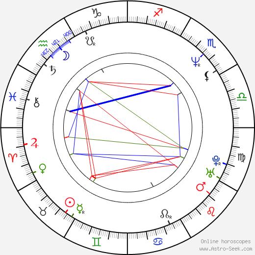 Stefan von Holtzbrinck birth chart, Stefan von Holtzbrinck astro natal horoscope, astrology