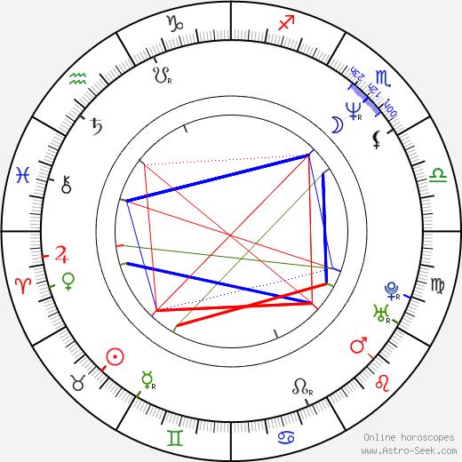 Stella Gonet birth chart, Stella Gonet astro natal horoscope, astrology