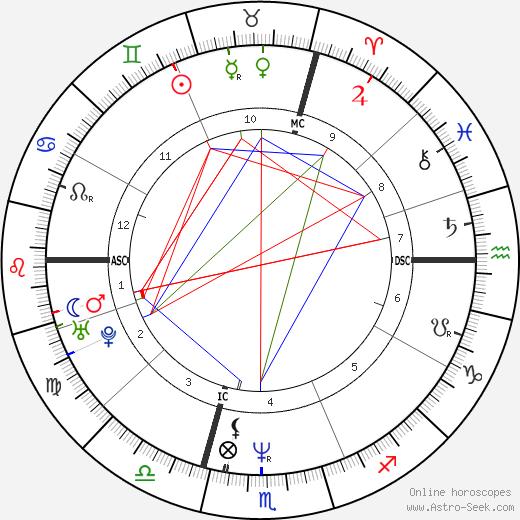Tracey E. Bregman tema natale, oroscopo, Tracey E. Bregman oroscopi gratuiti, astrologia