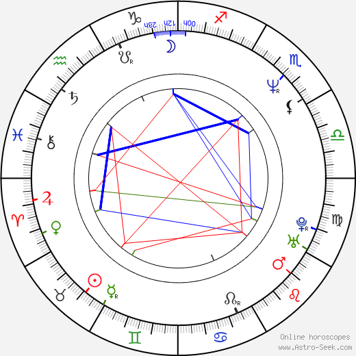 Valerie Buhagiar astro natal birth chart, Valerie Buhagiar horoscope, astrology