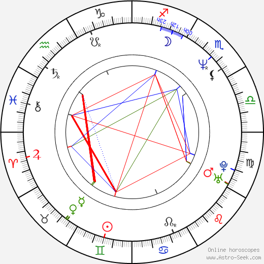 Anthony Starke astro natal birth chart, Anthony Starke horoscope, astrology