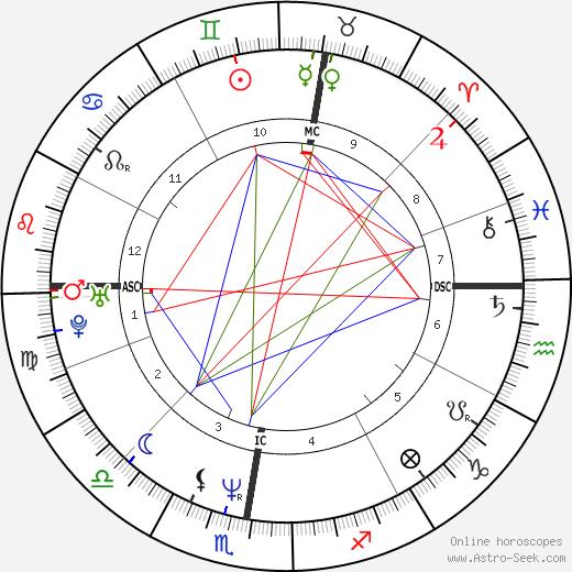 Bernard Cazeneuve astro natal birth chart, Bernard Cazeneuve horoscope, astrology