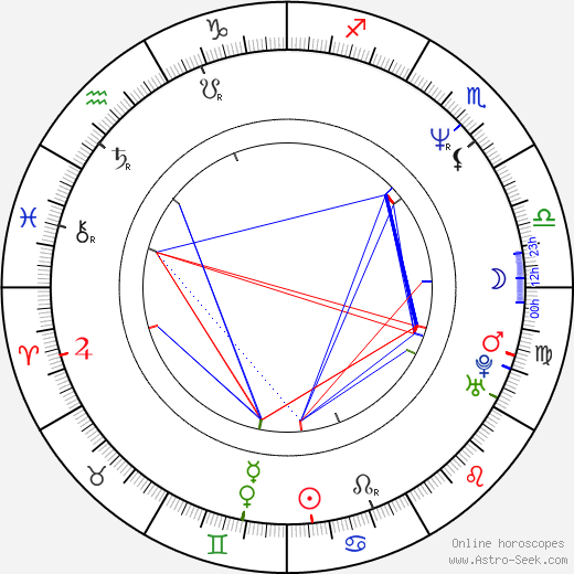 Beverly Craven astro natal birth chart, Beverly Craven horoscope, astrology