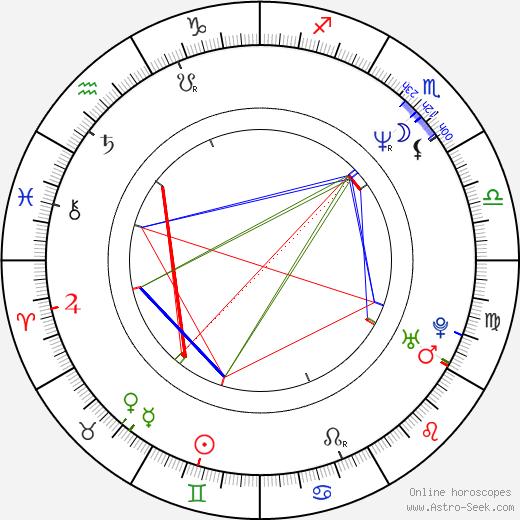 Björn Kjellman astro natal birth chart, Björn Kjellman horoscope, astrology