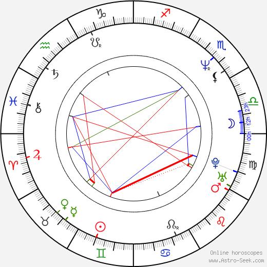 Brian Surewood tema natale, oroscopo, Brian Surewood oroscopi gratuiti, astrologia