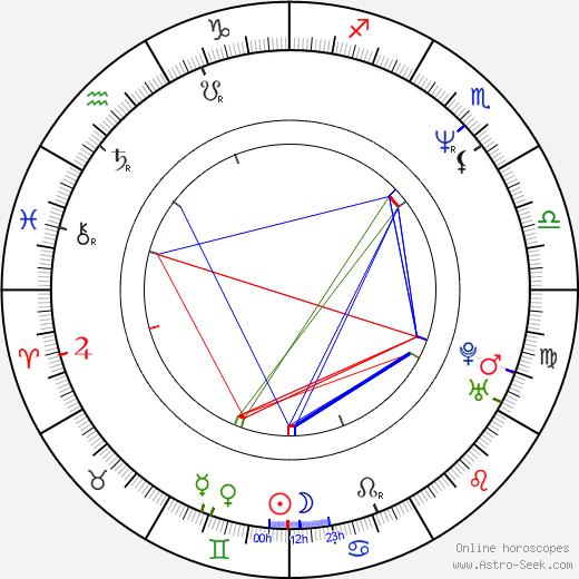 Daryl Haney день рождения гороскоп, Daryl Haney Натальная карта онлайн