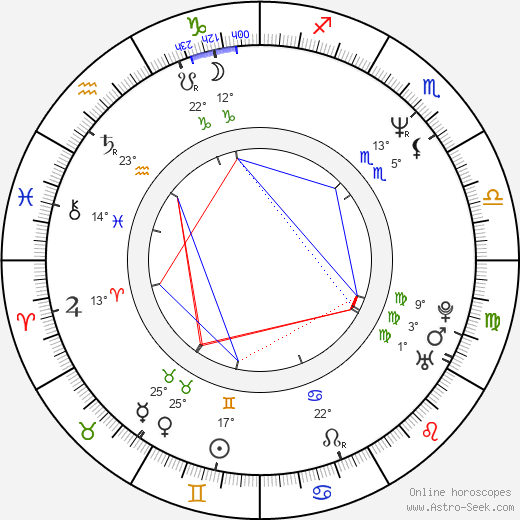 David Koepp birth chart, biography, wikipedia 2019, 2020