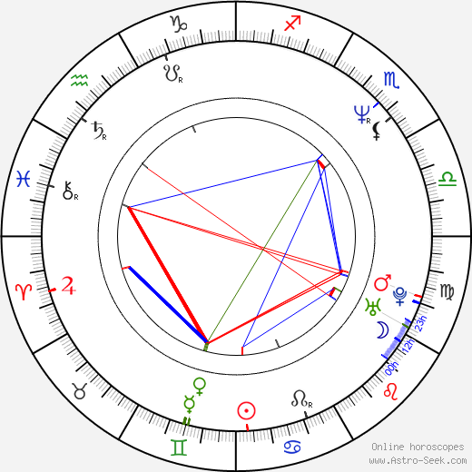 Doug Gilmour birth chart, Doug Gilmour astro natal horoscope, astrology