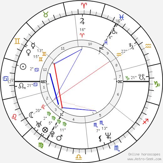George Michael birth chart, biography, wikipedia 2017, 2018