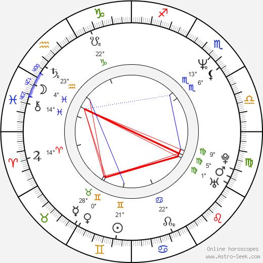 Greg Daniels birth chart, biography, wikipedia 2019, 2020