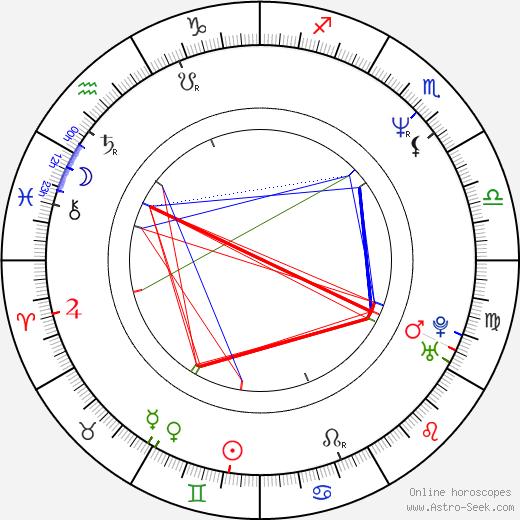 Greg Daniels astro natal birth chart, Greg Daniels horoscope, astrology
