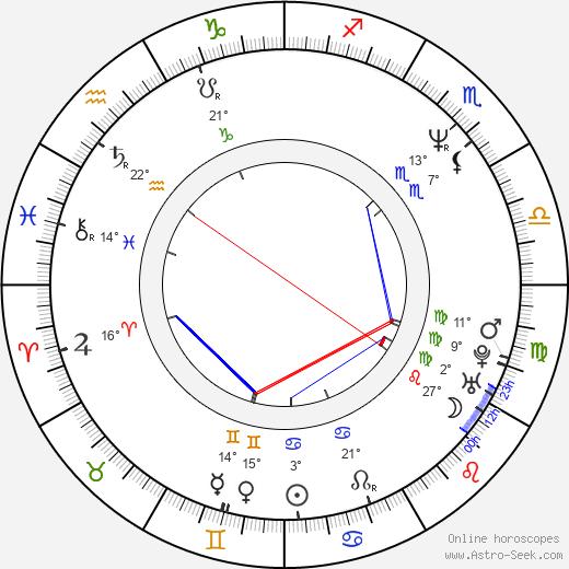 Jackie Swanson birth chart, biography, wikipedia 2019, 2020