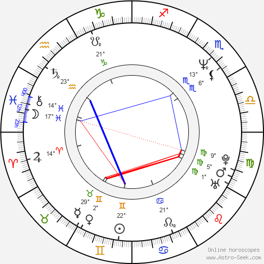 Jaroslaw Boberek birth chart, biography, wikipedia 2019, 2020