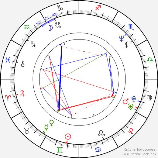 Jeanne Tripplehorn astro natal birth chart, Jeanne Tripplehorn horoscope, astrology
