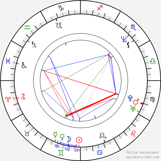 Jeff Beal astro natal birth chart, Jeff Beal horoscope, astrology