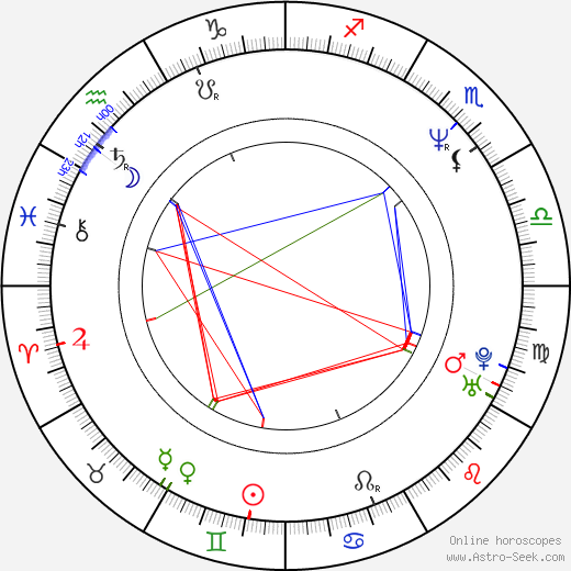Jerry Lynn birth chart, Jerry Lynn astro natal horoscope, astrology