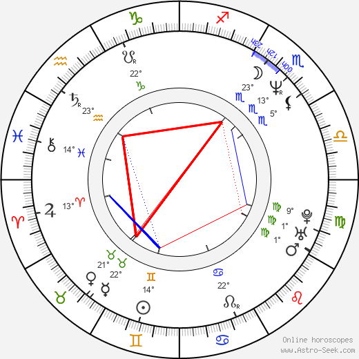 Johan Rheborg birth chart, biography, wikipedia 2019, 2020